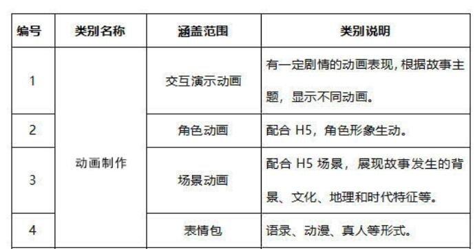 腾讯大粤网政务中心内容合作供应商招募公告