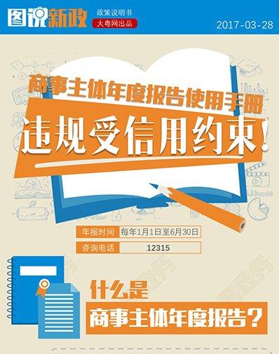 【图说新政】商事主体年度报告使用手册——违规受信用约束!