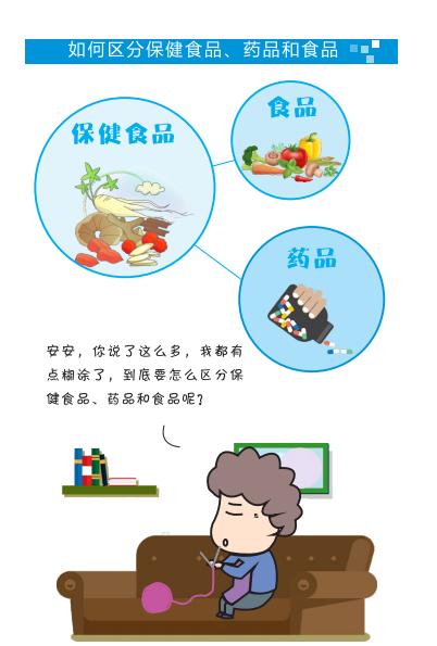 如何区分保健食品、药品和食品