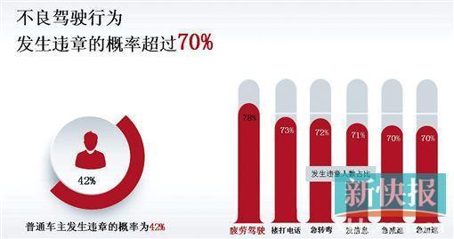 广东交通事故平均损失4953元