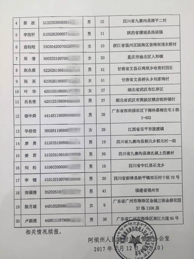 九寨沟地震20名遇难者身份确认 广东3人遇难