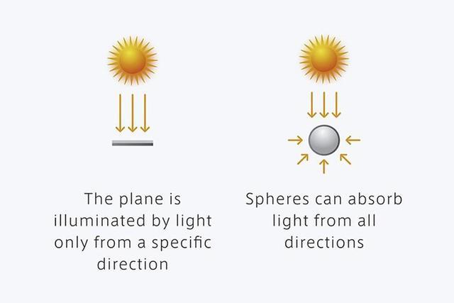 眼睛会发光的太阳能透明企鹅模型