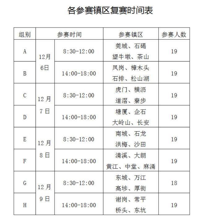 """""""东莞企业品牌故事大赛""""复赛首日 省级专家都来了!"""