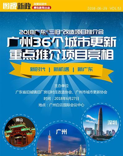 """广州36个城市更新重点推介项目亮相省""""三旧""""改造项目推介会"""