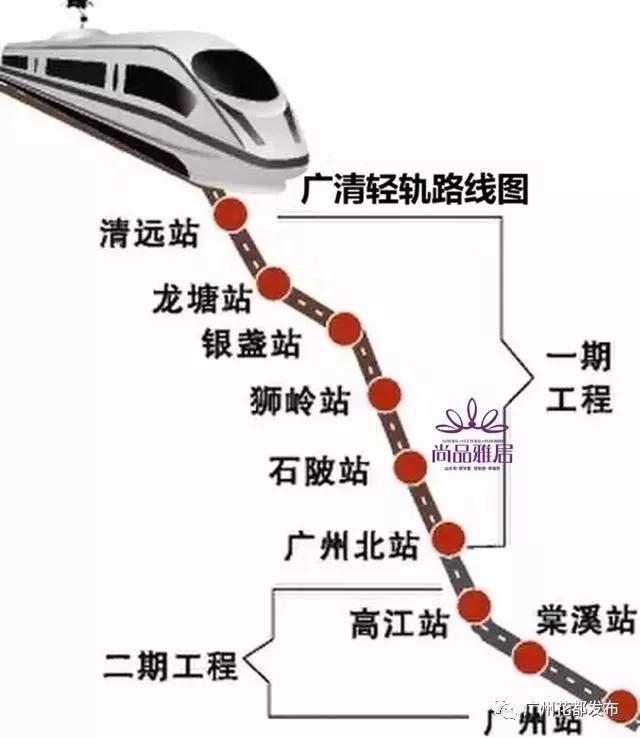 广清城轨预计明年开通,时速200公里,始发广州北站!