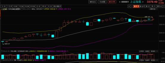 联储证券:今日变盘 关注大金融指引方向