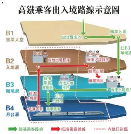 贊!廣深港高鐵香港段,明日開始試運行!