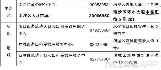 广州积分入户后天申请 增城从化也可供落户
