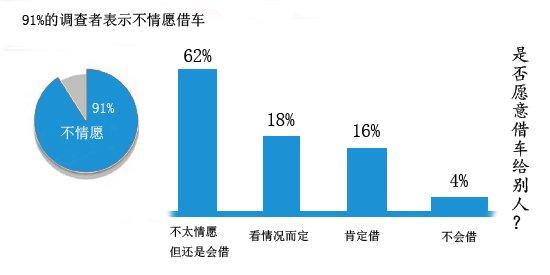 数据来源:华西汽车之家(制图:徐明意)