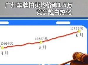 广州车牌拍卖均价破1.5万 竞争趋白热化