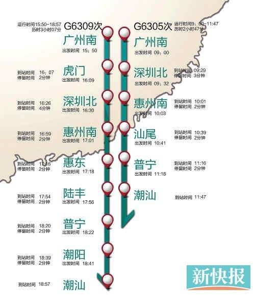 广州开通直达潮汕高铁 一天两趟最低164元