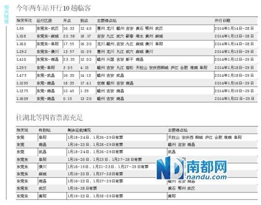 东莞东今日现场发售春运首日临客列车票