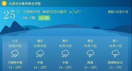 河源发布黄色预警,暴雨天应该注重什么?