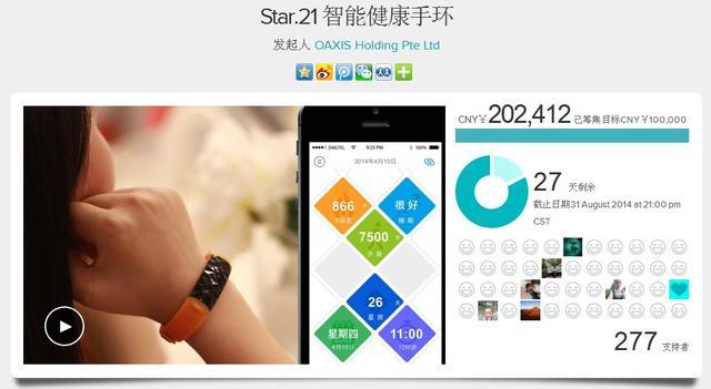 全新概念智能手环Star.21创国内智能硬件新纪录