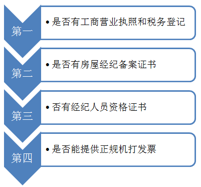 判断一个中介机构是否合法的几个标准