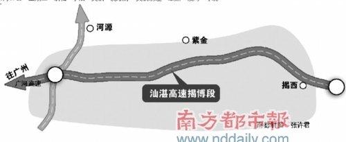 广州到汕头缩短70公里