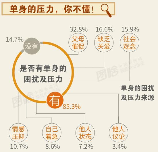 数据来源:《2015年国民黄金二十年幸福力指数研究报告》