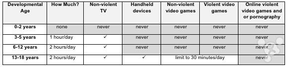 家长警惕!小朋友使用电子产品的9种危害