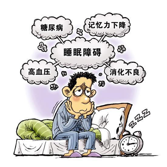 45.5%受访者因睡眠不佳而长期处于亚健康状态