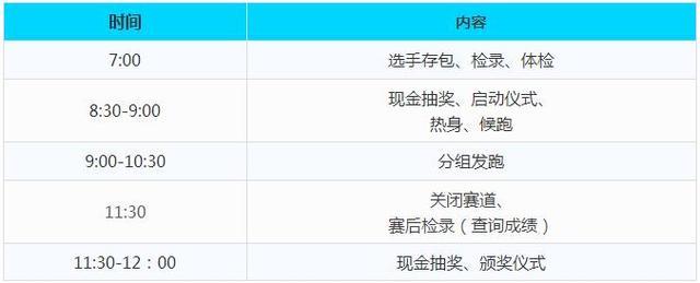 名人大咖领跑2017TVS1广州塔总决赛预告