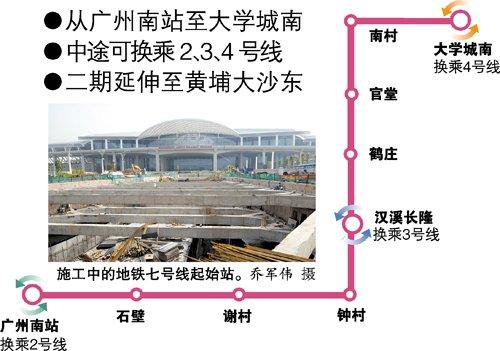 地铁七号线开工一期先设9个站 二期延伸至黄埔