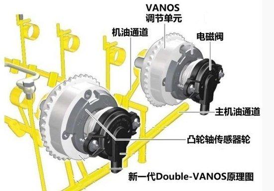 宝马3系 搭载2013全球十佳发动机(n20)图片