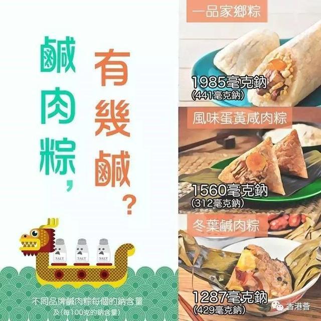 咸肉粽有多咸?应节之余都要吃得健康