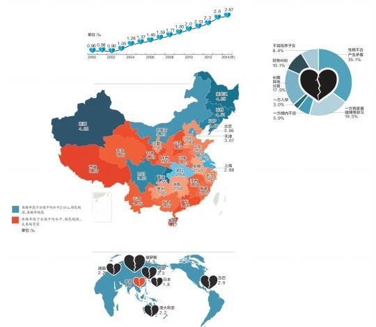 省离婚率大对比:潮汕三市最低 深圳最高