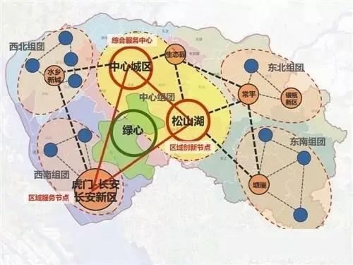 沈阳经济区城市体系空间结构的分形研究