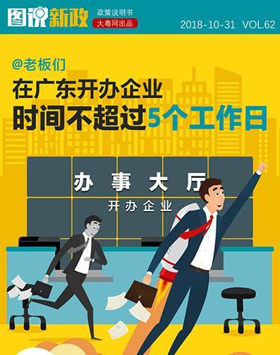 在广东开办企业,时间不超过5个工作日