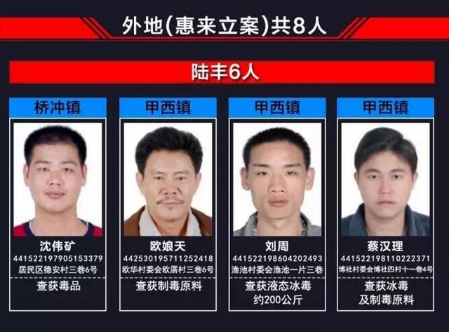 有奖悬赏!揭阳警方再曝光91名惠来毒犯名单