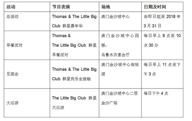 THOMAS & THE LITTLE BIG CLUB 群星嘉年华等你来
