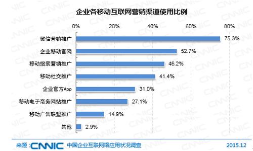 图片来源:CNNIC发布的《第37次中国互联网络发展状况统计报告》