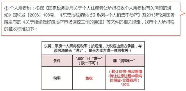 """详解""""三价合一""""对东莞二手房市场的影响"""