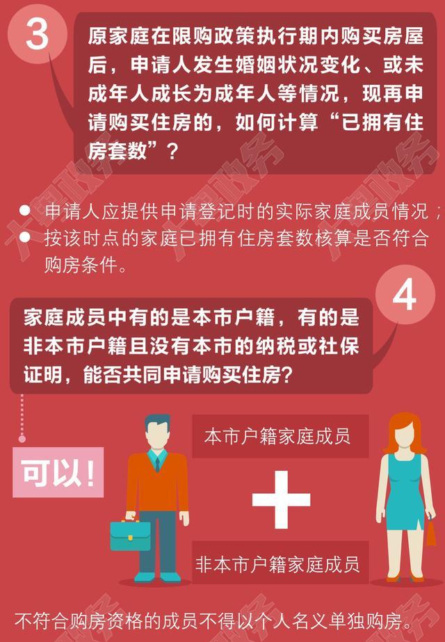 【图说新政】广州住房限购政策十问十答