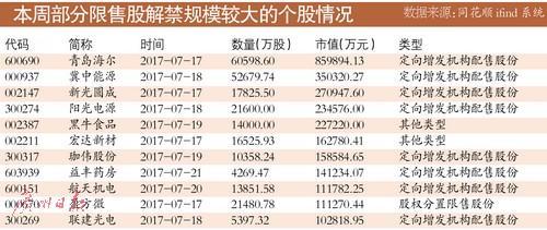"""上半年经济""""成绩单""""今日放榜"""