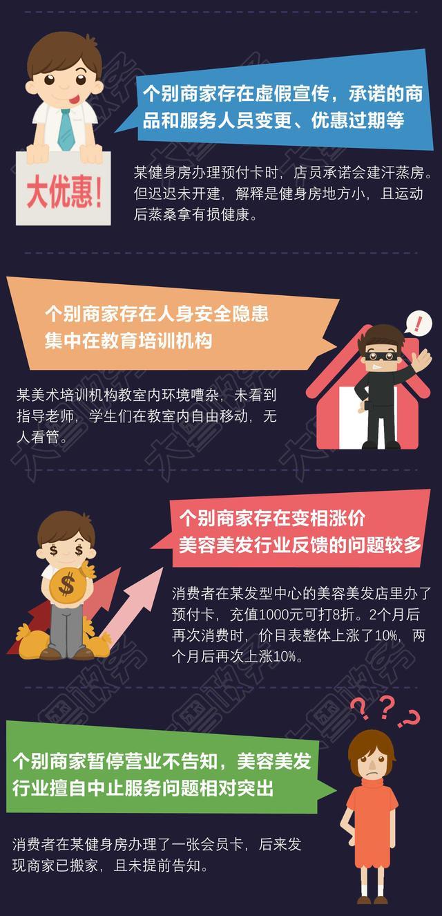 """【图说新政】办卡消费有风险 谨防商家""""挖坑"""""""