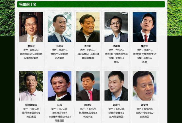 河源出生富豪李河君成中国首富