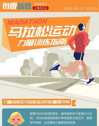 马拉松运动力量训练指南