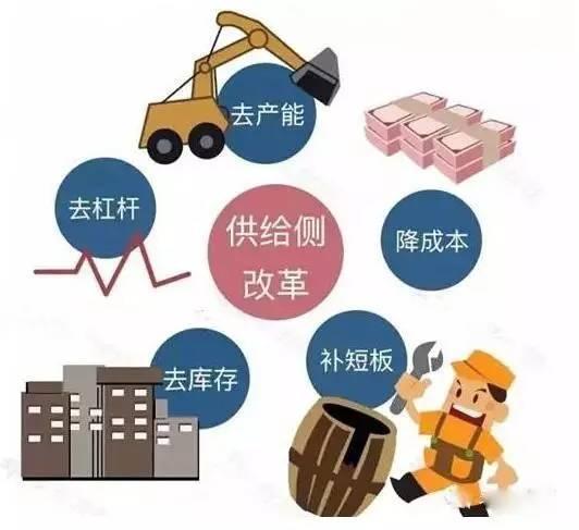 广州供给侧改革开局怎么样?答案在这!与你我息息相关