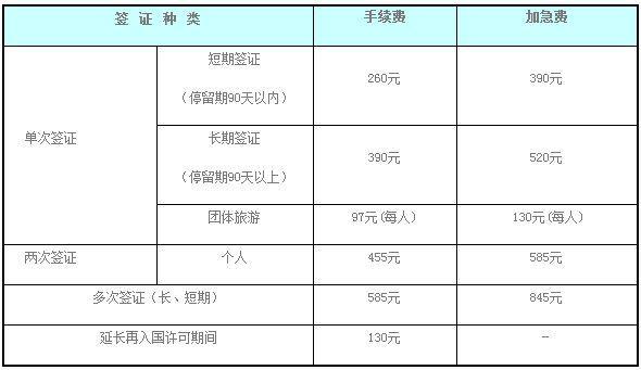 14日起在韩国可自助办理广东签证最全攻略攻五一广州周边旅游签证图片