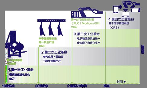 助力产业升级 B2B协同商务平台EMW Matrix正式发布