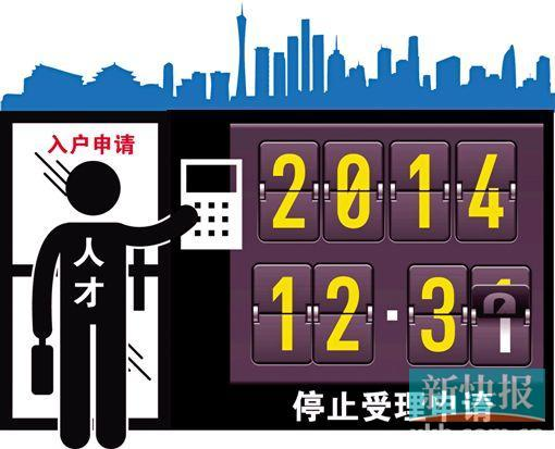 有学位本科生入户广州限年龄 建议快申请