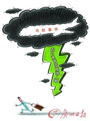 多家中国在线旅游网停马航产品 赴马游受冲击