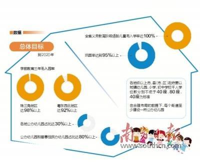 广东增加幼儿园中小学学位和优质教育资源供给