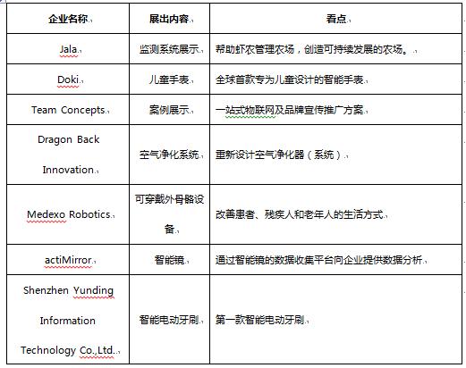 11月25日,全球科技大咖齐聚2017广州国际创新节
