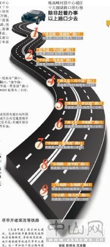 中山去年家具交通拥堵:博爱四路出炉最严重_大铺面年报v家具图片