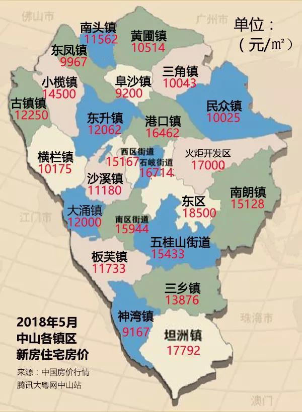 中山5月房价地图:21个镇区房价破万!