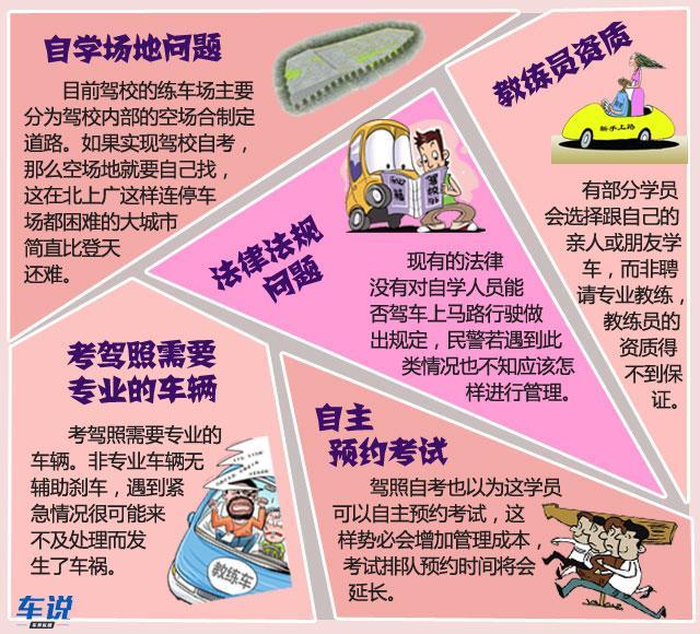 中国驾照 1分100块的叫卖