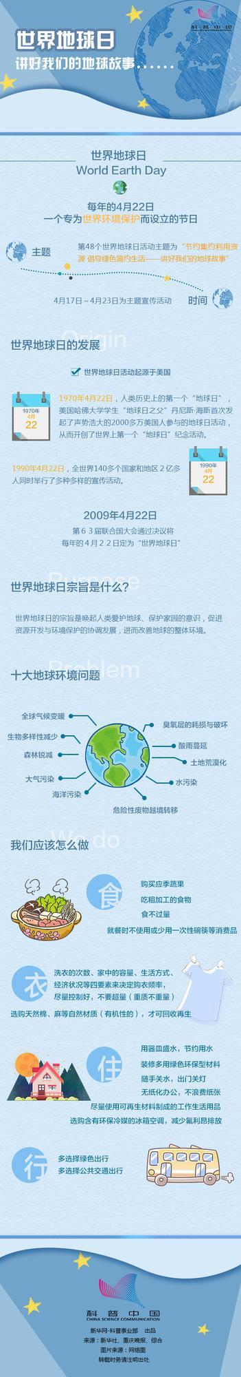 世界地球日 讲好我们的地球故事